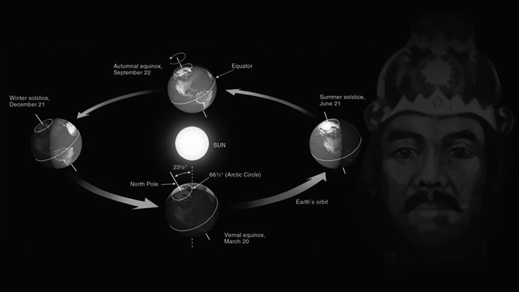 """Fenomena Gerak Semu Tahunan Matahari dan Kaitannya Dengan Momentum """"9 / 8 / 21"""" yang Diisyaratkan Prabu Jayabaya Dalam Bentuk Anagram8291"""